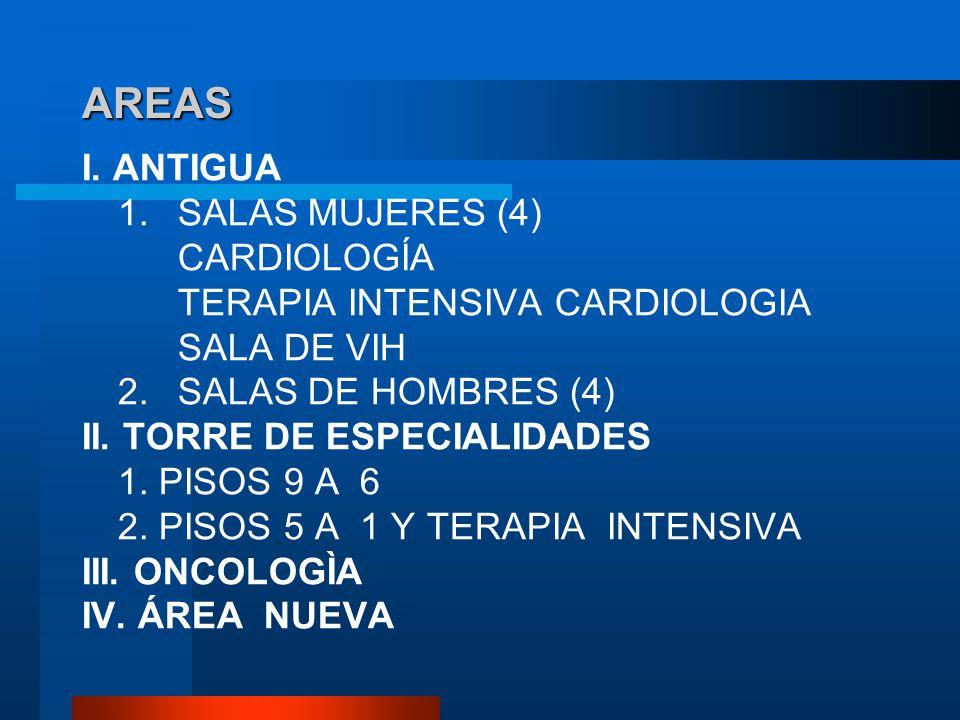 AREAS I. ANTIGUA 1.SALAS MUJERES (4) CARDIOLOGÍA TERAPIA INTENSIVA CARDIOLOGIA SALA DE VIH 2. SALAS DE HOMBRES (4) II. TORRE DE ESPECIALIDADES 1. PISO
