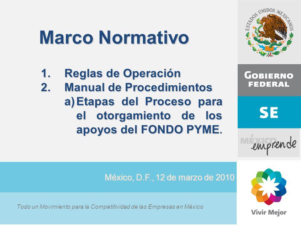 Todo un Movimiento para la Competitividad de las Empresas en México Marco Normativo 1.Reglas de Operación 2.Manual de Procedimientos a)Etapas del Proc