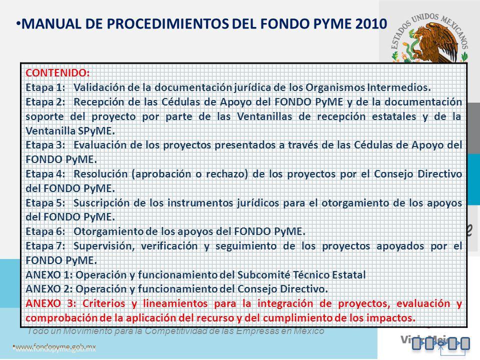 Todo un Movimiento para la Competitividad de las Empresas en México www.fondopyme.gob.mx MANUAL DE PROCEDIMIENTOS DEL FONDO PYME 2010 CONTENIDO: Etapa