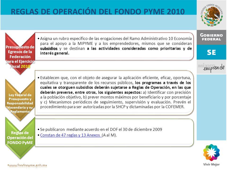 CONTENIDO REGLAS DE OPERACIÓN DEL FONDO PYME 2010 DE LOS OBJETIVOS GENERALES Y ESPECÍFICOS Reglas 1 y 2 DEFINICIONES Regla 3 CONCERTACION Y CARACTERISTICAS DE LOS APOYOS DEL FONDO PYME Reglas 4 a 9 PRESUPUESTO DESTINADO AL FONDO PYME Regla 10 LINEAMIENTOS Cobertura y Población Objetivo Regla 11 Requisitos para acceder a los apoyos del Fondo PyME Regla 12 Tipos y montos de apoyo del Fondo PyME Reglas 13 y 14 CONTENIDO www.fondopyme.gob.mx PROCESO Validación de la documentación del ORGANISMO INTERMEDIO Reglas 15 y 16 Evaluación de los proyectos presentados a través de las Cédulas de Apoyo Reglas 17 a19 Resolución de los proyectos Regla 20 Suscripción de los Instrumentos jurídicos para el otorgamiento de Apoyos del FONDO PyME Regla 21 Otorgamiento de los apoyos del FONDO PyME Regla 22 Seguimiento de los apoyos del FONDO PYME Regla 23 DERECHOS Y OBLIGACIONES DE LOS ORGANISMOS INTERMEDIOS Reglas 24 y 25 DERECHOS Y OBLIGACIONES DE LOS BENEFICIARIOS Reglas 26 y 27 CAUSAS DE INCUMPLIMIENTO Y SANCIONES Reglas 28 a 31