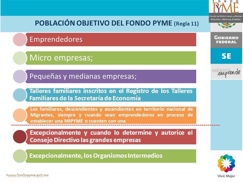 POBLACIÓN OBJETIVO DEL FONDO PYME (Regla 11) Emprendedores Micro empresas; Pequeñas y medianas empresas; Talleres familiares inscritos en el Registro