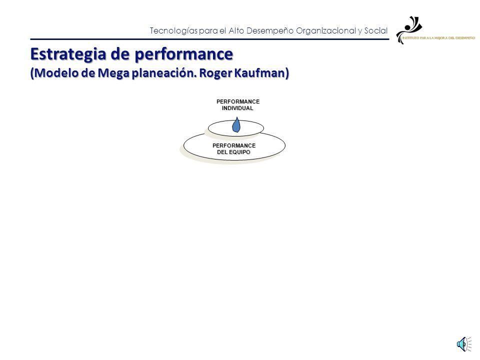 Tecnologías para el Alto Desempeño Organizacional y Social Estrategia de performance (Modelo de Mega planeación. Roger Kaufman) PERFORMANCEINDIVIDUAL
