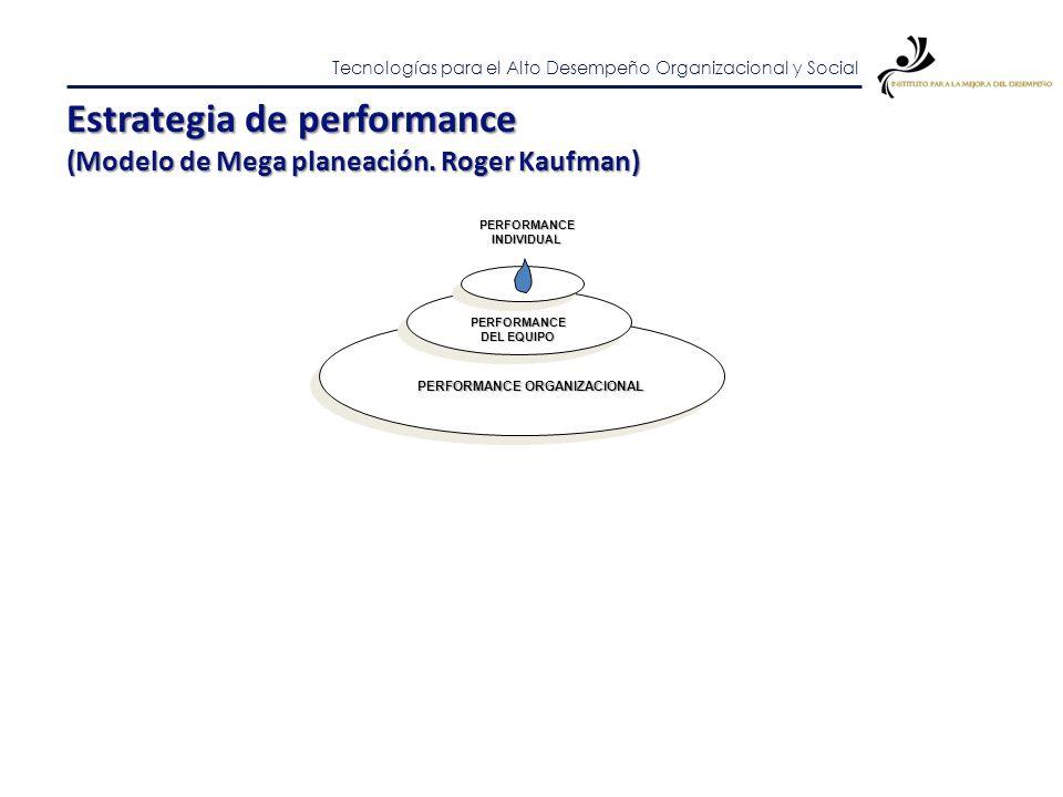 Tecnologías para el Alto Desempeño Organizacional y Social PERFORMANCEINDIVIDUAL PERFORMANCE DEL EQUIPO Estrategia de performance (Modelo de Mega plan