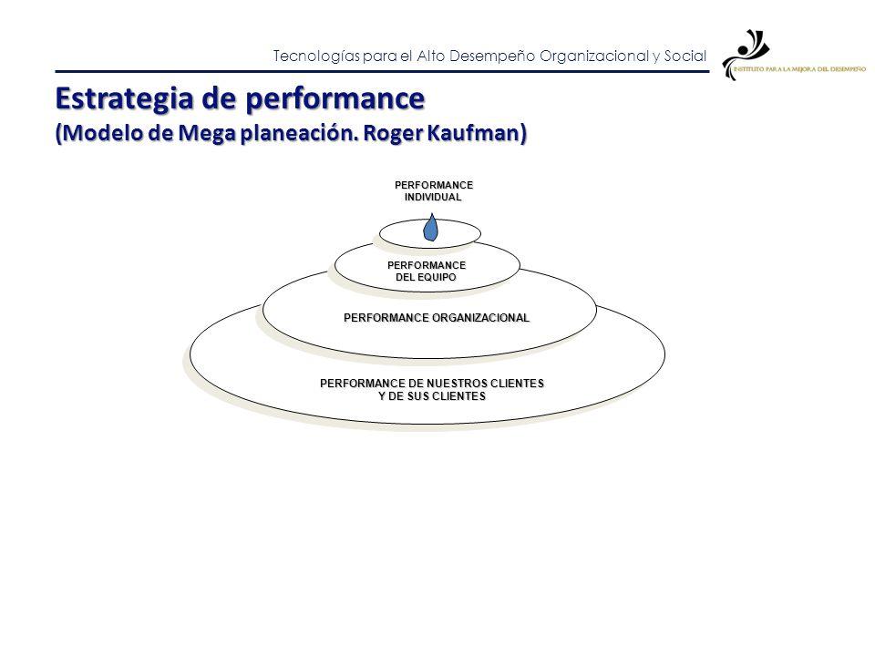 Tecnologías para el Alto Desempeño Organizacional y Social PERFORMANCEINDIVIDUAL PERFORMANCE DEL EQUIPO PERFORMANCE ORGANIZACIONAL Estrategia de perfo