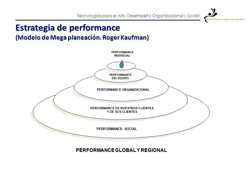 Tecnologías para el Alto Desempeño Organizacional y Social PERFORMANCEINDIVIDUAL PERFORMANCE DEL EQUIPO PERFORMANCE ORGANIZACIONAL PERFORMANCE DE NUES
