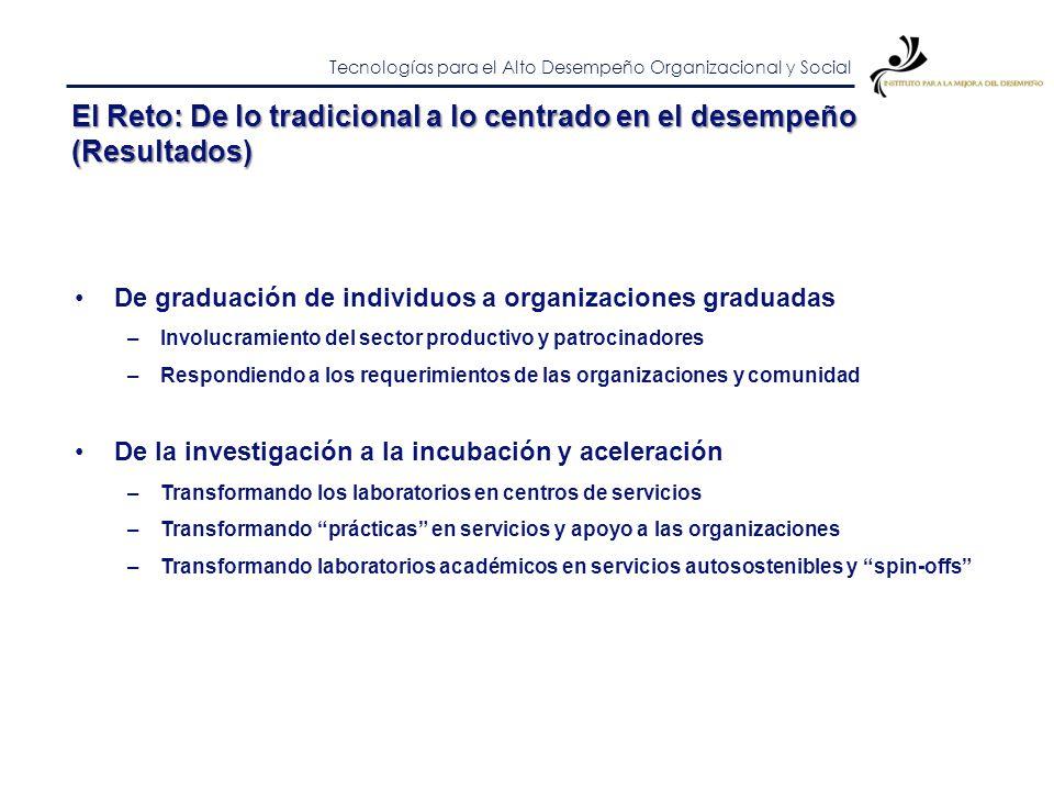 Tecnologías para el Alto Desempeño Organizacional y Social Instituto para la Mejora del Desempeño Establecer Objetivos Mega, Macro, Micro 1 Desarrolla