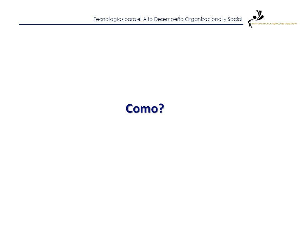 Tecnologías para el Alto Desempeño Organizacional y Social Impacto de los proyectos estratégicos Empleos DirectosEmpleos IndirectosInversión (USD) 200