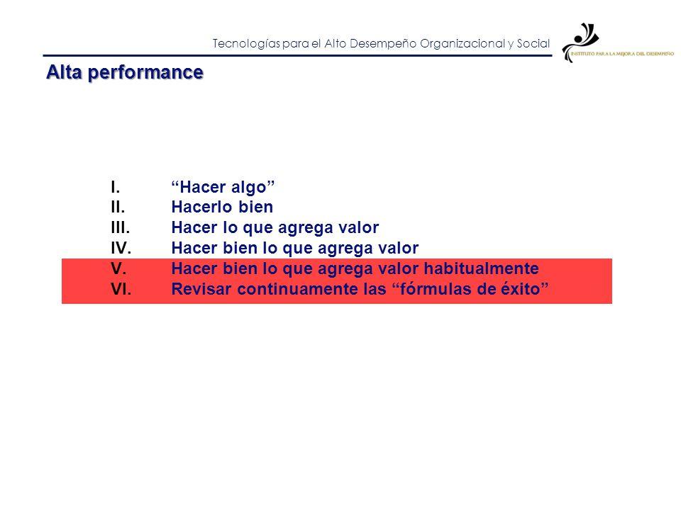 Tecnologías para el Alto Desempeño Organizacional y Social Niveles de performance I.Hacer algo II.Hacerlo bien III.Hacer lo que agrega valor IV.Hacer