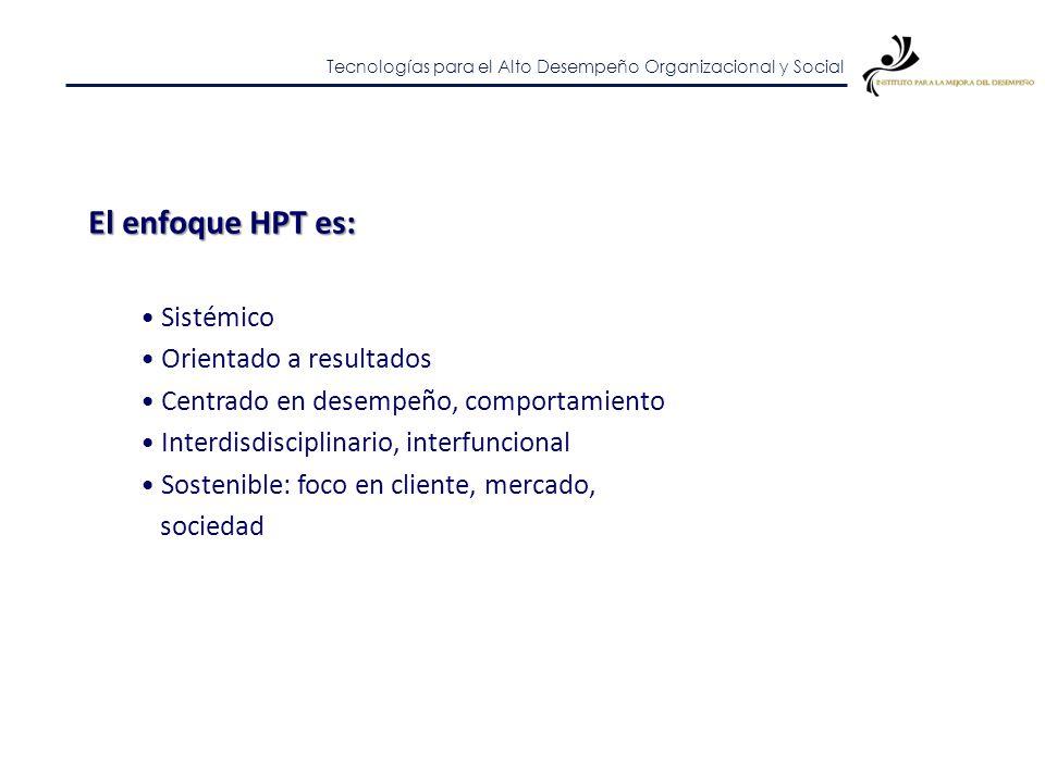 Tecnologías para el Alto Desempeño Organizacional y Social Disciplinas involucradas en el Performance