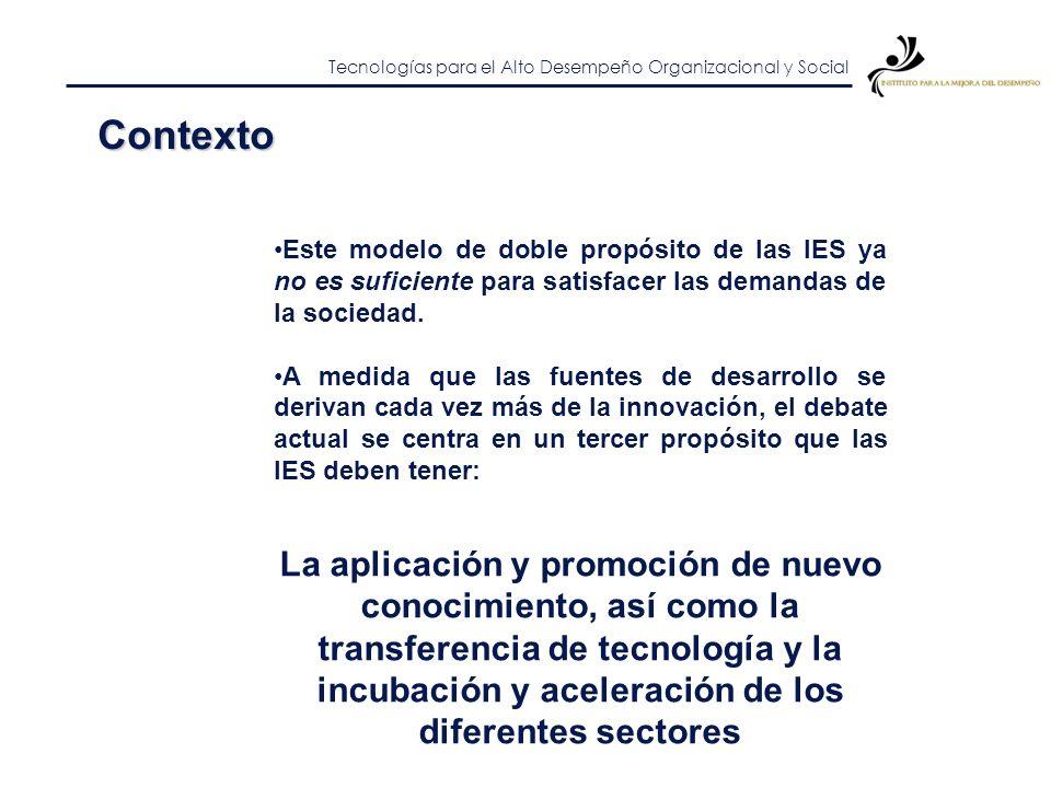 Tecnologías para el Alto Desempeño Organizacional y Social Contexto Se reconoce que el rol tradicional de las IES se ha orientado hacia dos grandes pr