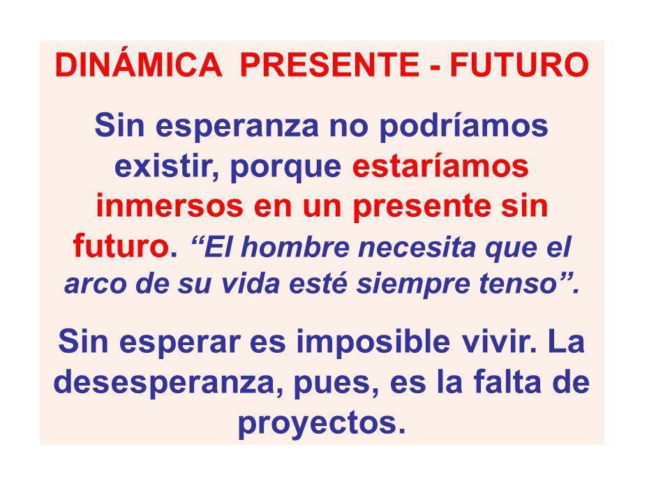 DINÁMICA PRESENTE - FUTURO Sin esperanza no podríamos existir, porque estaríamos inmersos en un presente sin futuro.