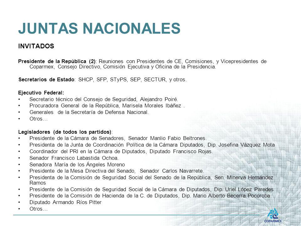 JUNTAS NACIONALES INVITADOS Presidente de la República (2): Reuniones con Presidentes de CE, Comisiones, y Vicepresidentes de Coparmex, Consejo Directivo, Comisión Ejecutiva y Oficina de la Presidencia.
