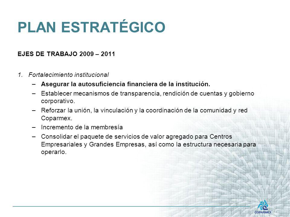 PLAN ESTRATÉGICO EJES DE TRABAJO 2009 – 2011 1.Fortalecimiento institucional –Asegurar la autosuficiencia financiera de la institución.