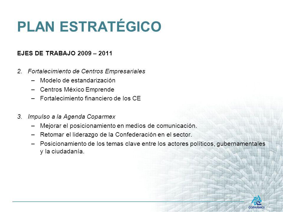 PLAN ESTRATÉGICO EJES DE TRABAJO 2009 – 2011 2.Fortalecimiento de Centros Empresariales –Modelo de estandarización –Centros México Emprende –Fortalecimiento financiero de los CE 3.Impulso a la Agenda Coparmex –Mejorar el posicionamiento en medios de comunicación.