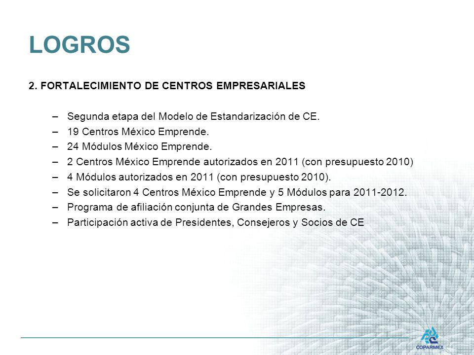 LOGROS 2.