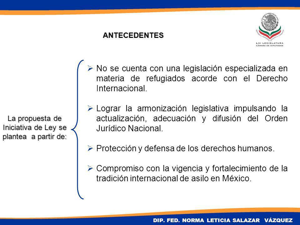 ANTECEDENTES No se cuenta con una legislación especializada en materia de refugiados acorde con el Derecho Internacional.