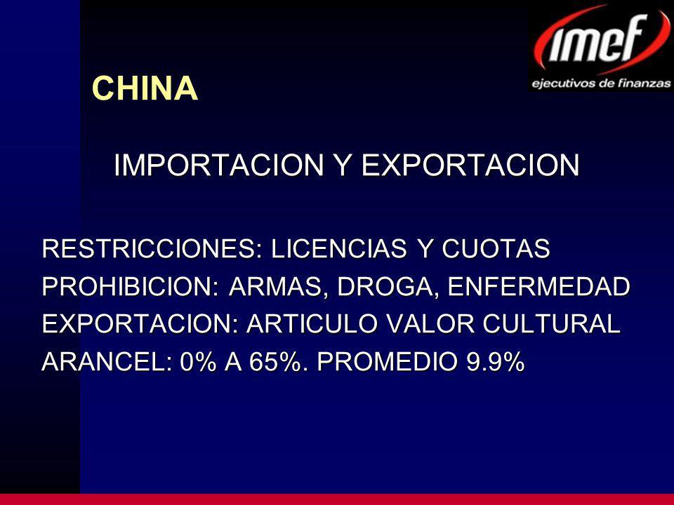 CHINA IMPORTACION Y EXPORTACION RESTRICCIONES: LICENCIAS Y CUOTAS PROHIBICION: ARMAS, DROGA, ENFERMEDAD EXPORTACION: ARTICULO VALOR CULTURAL ARANCEL: 0% A 65%.