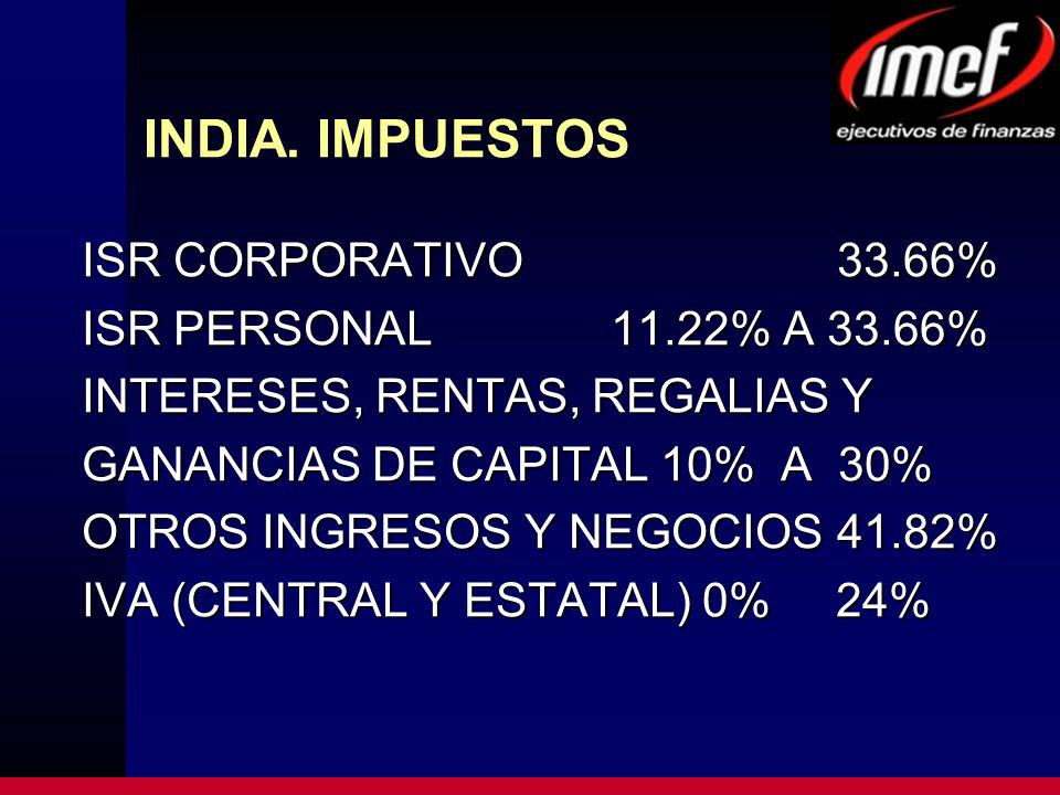INDIA. IMPUESTOS ISR CORPORATIVO 33.66% ISR PERSONAL 11.22% A 33.66% INTERESES, RENTAS, REGALIAS Y GANANCIAS DE CAPITAL 10% A 30% OTROS INGRESOS Y NEG