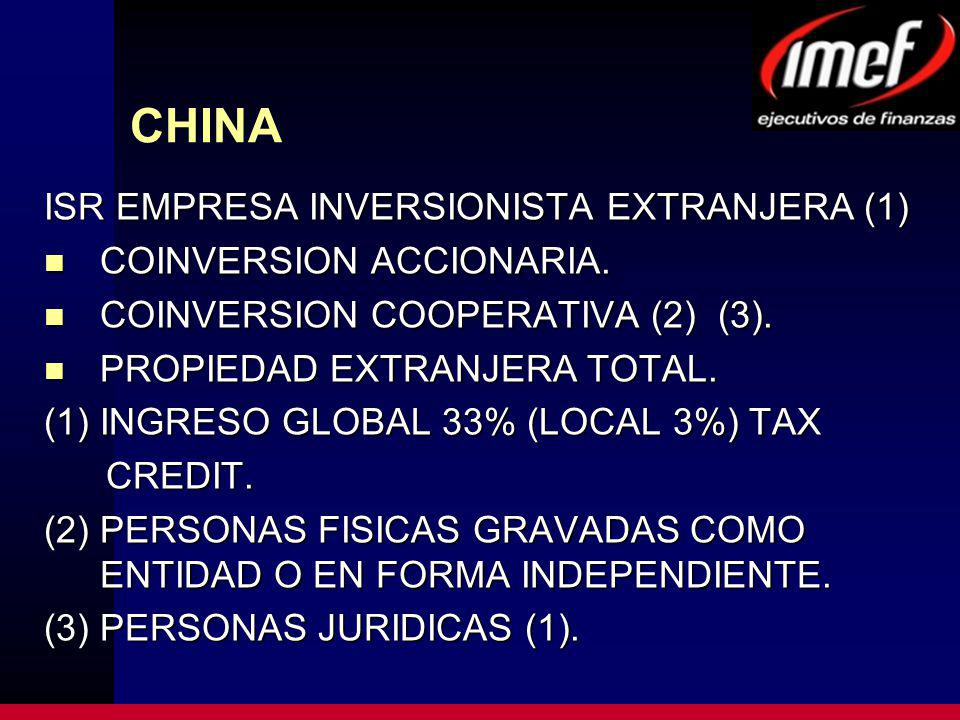 CHINA ISR EMPRESA INVERSIONISTA EXTRANJERA (1) COINVERSION ACCIONARIA. COINVERSION ACCIONARIA. COINVERSION COOPERATIVA (2) (3). COINVERSION COOPERATIV