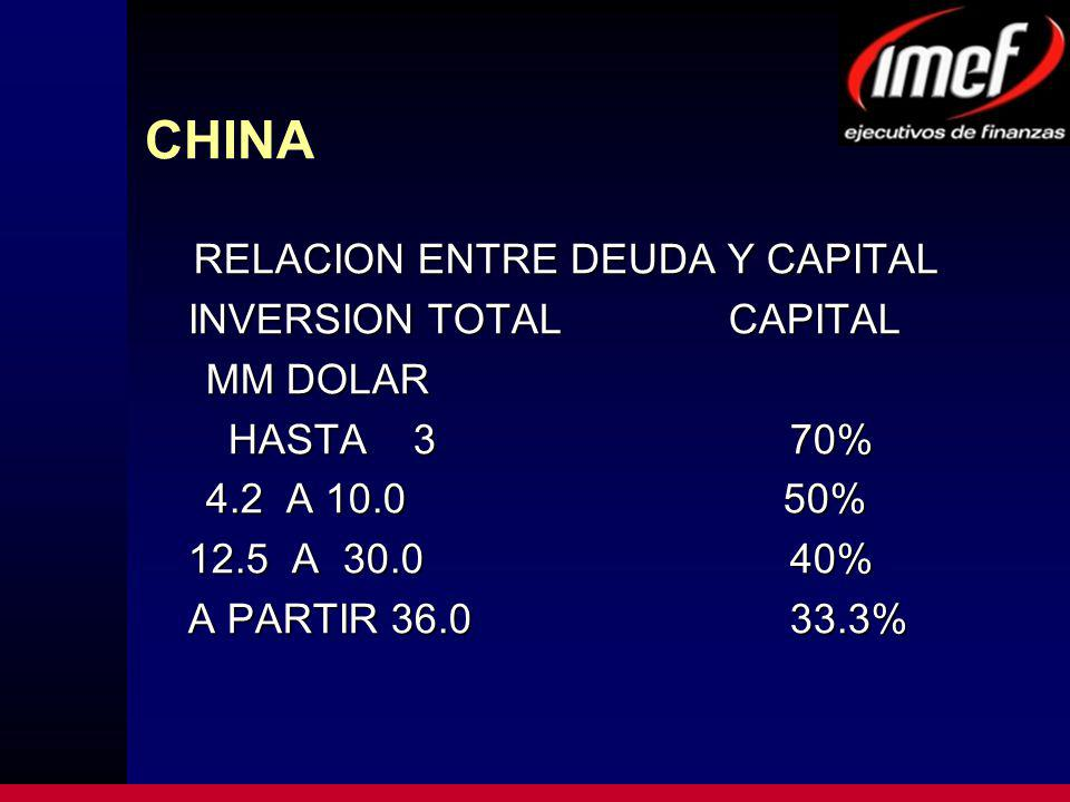 CHINA RELACION ENTRE DEUDA Y CAPITAL RELACION ENTRE DEUDA Y CAPITAL INVERSION TOTAL CAPITAL MM DOLAR MM DOLAR HASTA 370% HASTA 370% 4.2 A 10.0 50% 4.2 A 10.0 50% 12.5 A 30.040% A PARTIR 36.033.3%