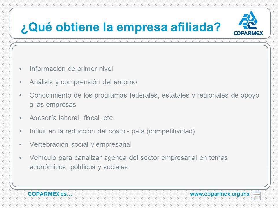 COPARMEX es…www.coparmex.org.mx ¿Qué obtiene la empresa afiliada.
