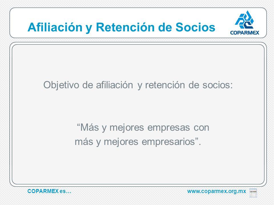 COPARMEX es…www.coparmex.org.mx Afiliación y Retención de Socios Objetivo de afiliación y retención de socios: Más y mejores empresas con más y mejores empresarios.