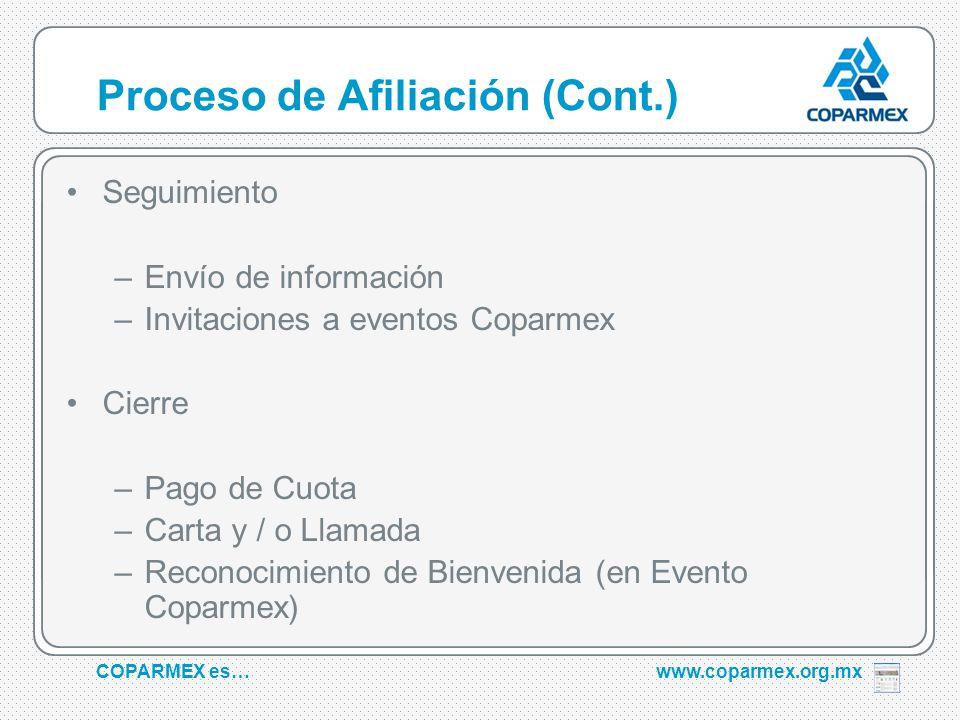COPARMEX es…www.coparmex.org.mx Proceso de Afiliación (Cont.) Seguimiento –Envío de información –Invitaciones a eventos Coparmex Cierre –Pago de Cuota –Carta y / o Llamada –Reconocimiento de Bienvenida (en Evento Coparmex)