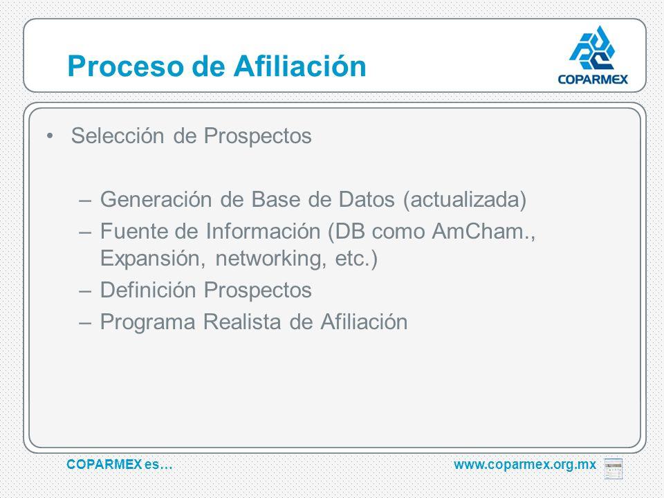 COPARMEX es…www.coparmex.org.mx Proceso de Afiliación Selección de Prospectos –Generación de Base de Datos (actualizada) –Fuente de Información (DB como AmCham., Expansión, networking, etc.) –Definición Prospectos –Programa Realista de Afiliación