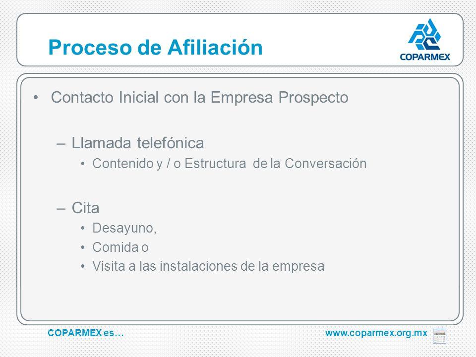 COPARMEX es…www.coparmex.org.mx Proceso de Afiliación Contacto Inicial con la Empresa Prospecto –Llamada telefónica Contenido y / o Estructura de la Conversación –Cita Desayuno, Comida o Visita a las instalaciones de la empresa