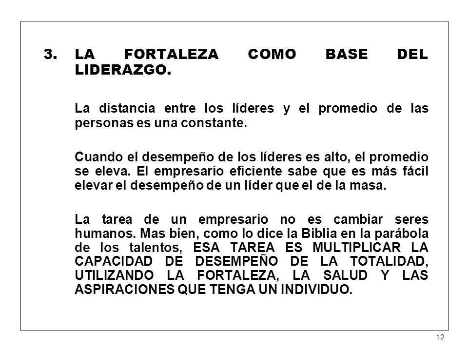 3.LA FORTALEZA COMO BASE DEL LIDERAZGO.