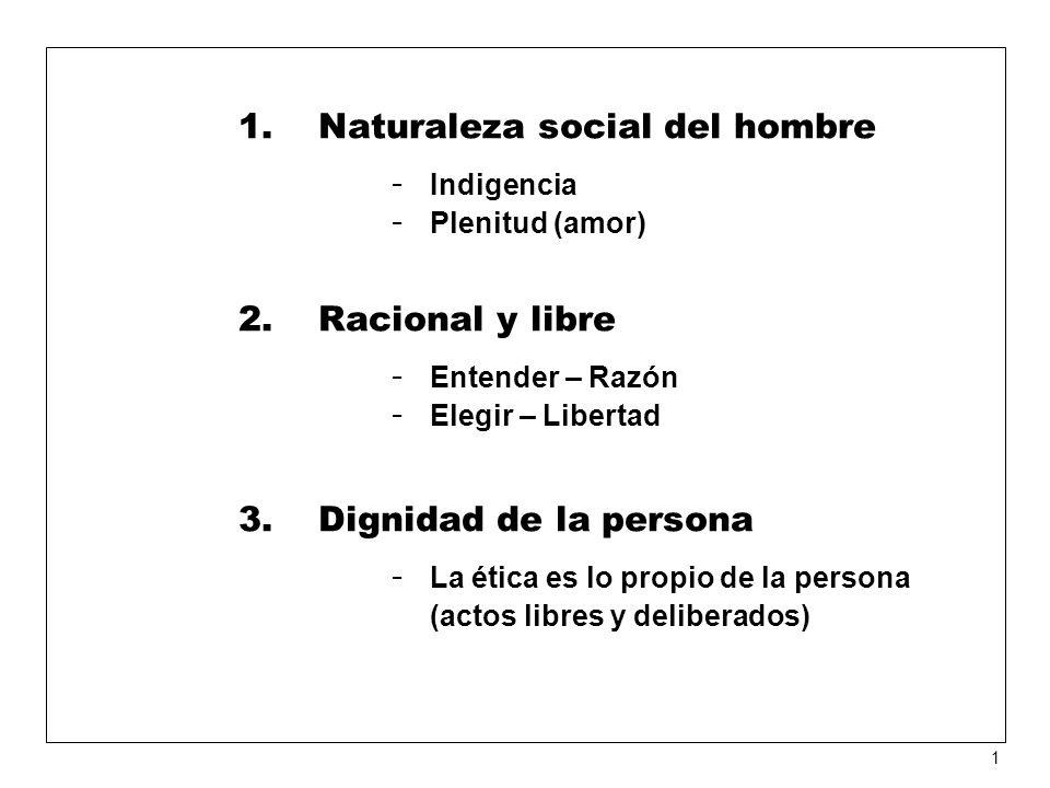 1.Naturaleza social del hombre - Indigencia - Plenitud (amor) 2.Racional y libre - Entender – Razón - Elegir – Libertad 3.Dignidad de la persona - La ética es lo propio de la persona (actos libres y deliberados) 1