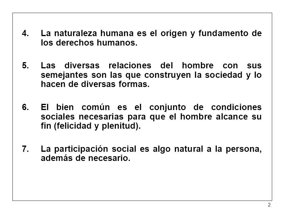 4.La naturaleza humana es el origen y fundamento de los derechos humanos.