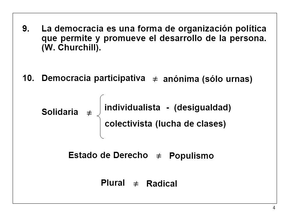 9.La democracia es una forma de organización política que permite y promueve el desarrollo de la persona.