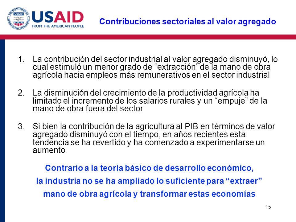 15 1.La contribución del sector industrial al valor agregado disminuyó, lo cual estimuló un menor grado de extracción de la mano de obra agrícola haci