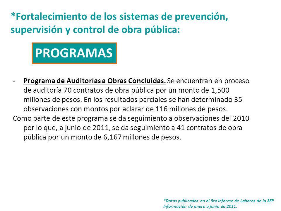 9 *Fortalecimiento de los sistemas de prevención, supervisión y control de obra pública: -Programa de Auditorías a Obras Concluidas.