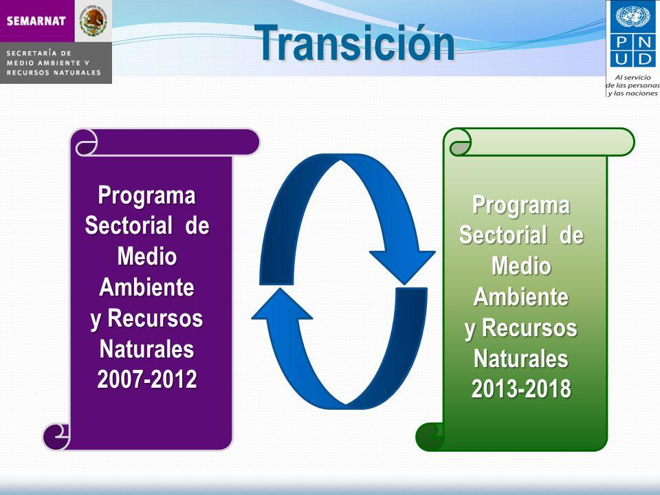 Programa Sectorial de MedioAmbiente y Recursos Naturales2007-2012 Programa Sectorial de MedioAmbiente y Recursos Naturales2013-2018 Transición