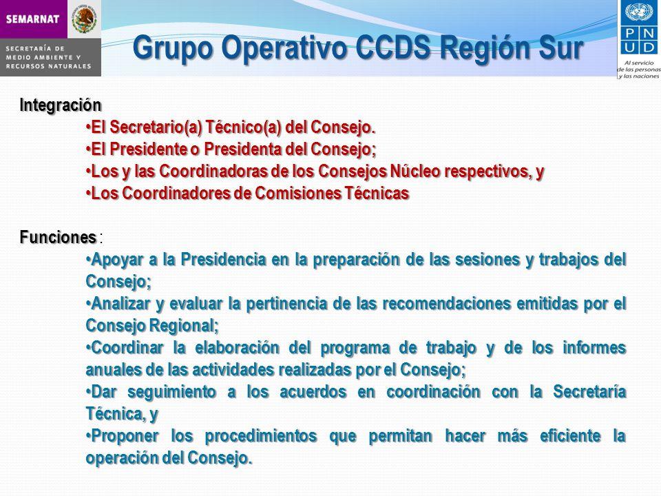Integración El Secretario(a) Técnico(a) del Consejo.