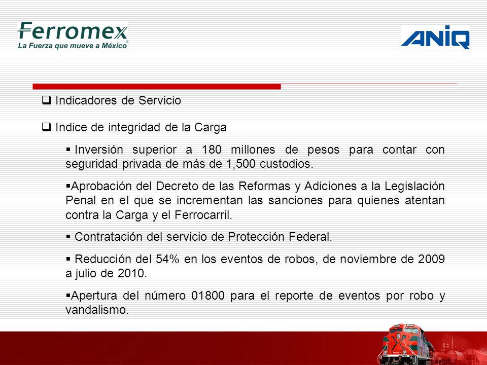 Indicadores de Servicio Indice de integridad de la Carga Inversión superior a 180 millones de pesos para contar con seguridad privada de más de 1,500 custodios.