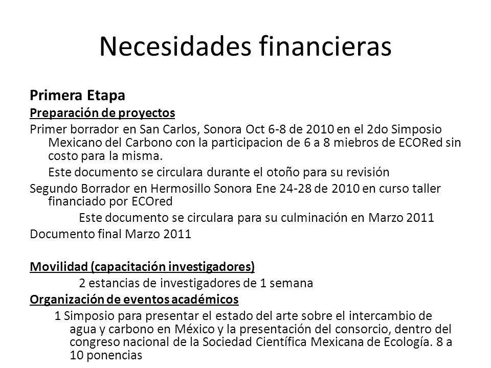 Necesidades financieras Primera Etapa Preparación de proyectos Primer borrador en San Carlos, Sonora Oct 6-8 de 2010 en el 2do Simposio Mexicano del Carbono con la participacion de 6 a 8 miebros de ECORed sin costo para la misma.