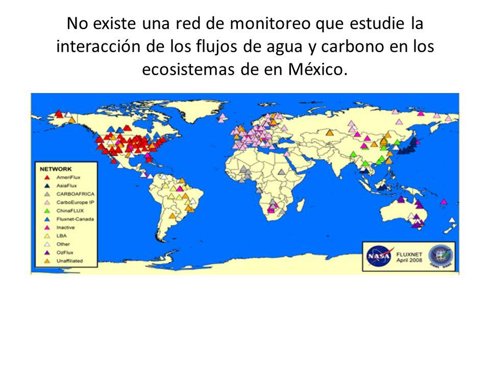 No existe una red de monitoreo que estudie la interacción de los flujos de agua y carbono en los ecosistemas de en México.