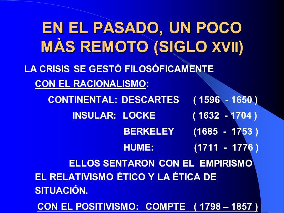 EN EL PASADO, UN POCO MÀS REMOTO (SIGLO XVII ) LA CRISIS SE GESTÓ FILOSÓFICAMENTE CON EL RACIONALISMO: CONTINENTAL: DESCARTES ( 1596 - 1650 ) INSULAR:
