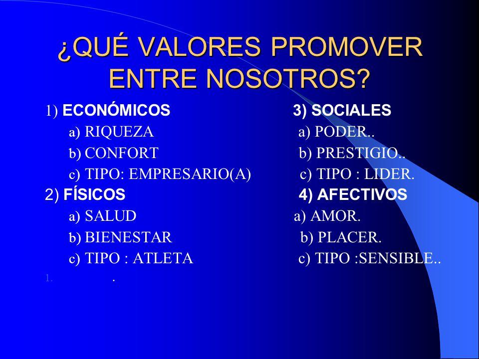 ¿QUÉ VALORES PROMOVER ENTRE NOSOTROS? 1) ECONÓMICOS 3) SOCIALES a) RIQUEZA a) PODER.. b) CONFORT b) PRESTIGIO.. c) TIPO: EMPRESARIO(A) c) TIPO : LIDER