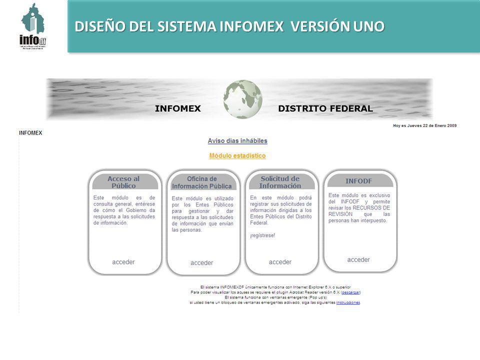 El INFODF realiza el registro de los pagos realizados en la Institución bancaria