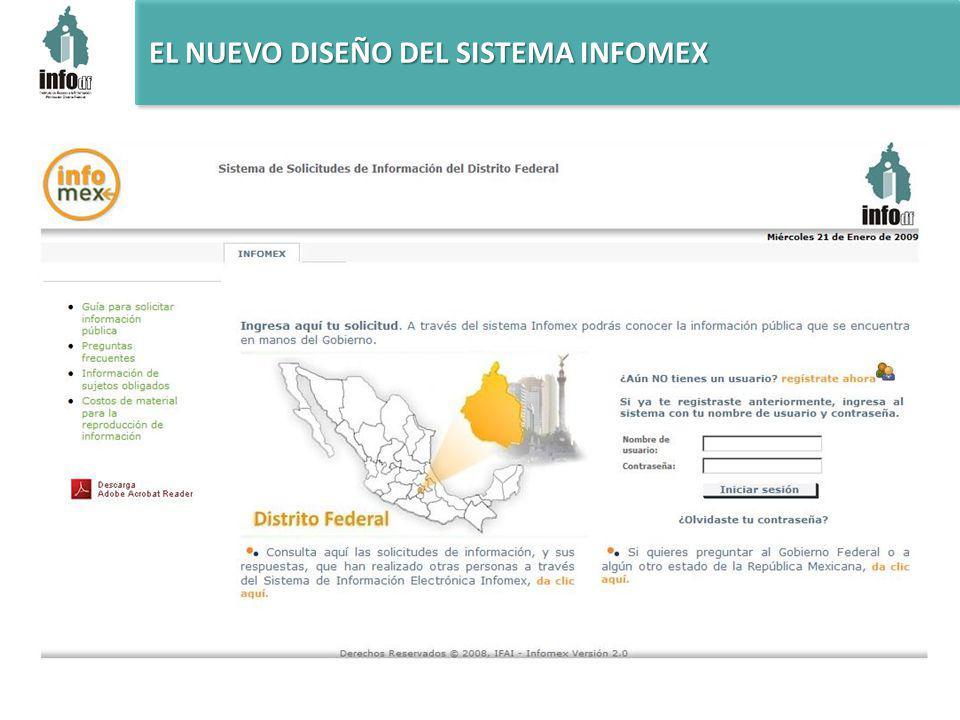 GESTIÓN DE SOLICITUDES DE INFORMACIÓN Y TURNADO A LAS UNIDADES ADMINISTRATIVAS