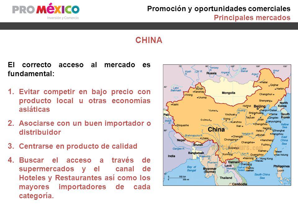 CHINA Promoción y oportunidades comerciales Principales mercados El correcto acceso al mercado es fundamental: 1. Evitar competir en bajo precio con p