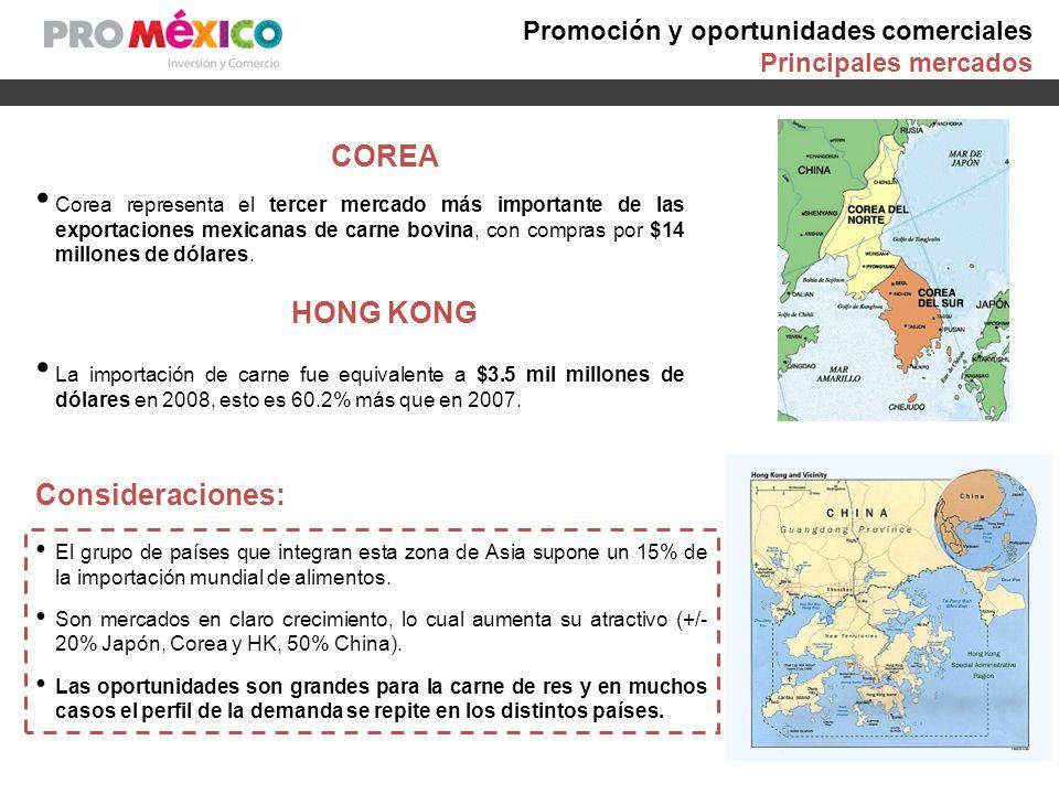 Promoción y oportunidades comerciales Principales mercados COREA Corea representa el tercer mercado más importante de las exportaciones mexicanas de c