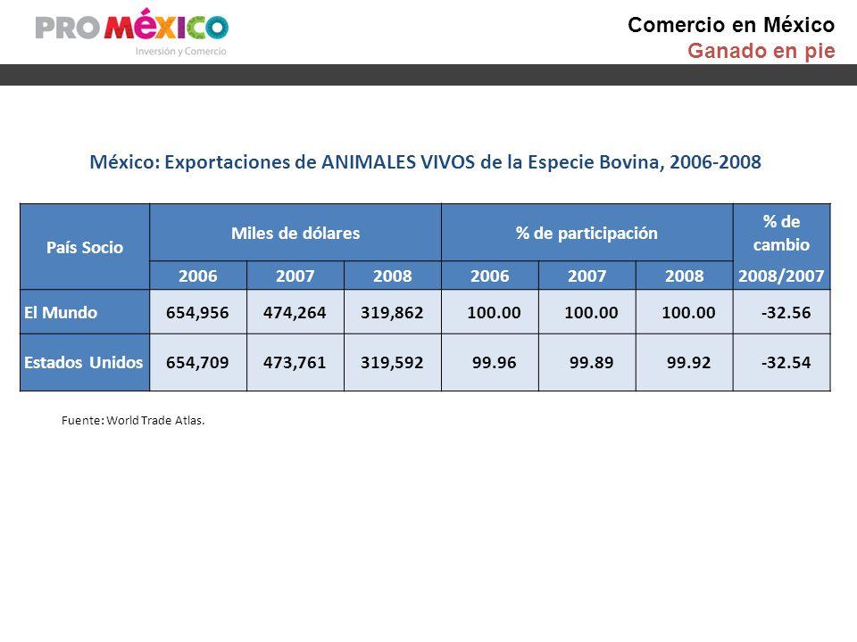 Comercio en México Carne de Bovino México: Exportaciones, 2006-2008 CARNE DE BOVINO 1 País Socio Millones de dólaresParticipación % % de cambio 2006200720082006200720082008/2007 El Mundo 135149145 100.00 -2.64 1 Estados Unidos 839080 61.74 60.27 55.23 -10.78 2 Japón 283546 20.60 23.27 31.94 33.65 3 Corea Del Sur 161514 12.11 10.16 9.38 -10.14 4 Puerto Rico 572 3.93 4.70 1.71 -64.50 5 Costa Rica 222 1.46 1.36 1.68 19.72 1.