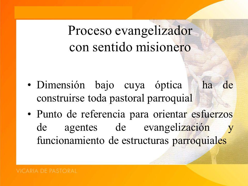 Proceso evangelizador con sentido misionero Dimensión bajo cuya óptica ha de construirse toda pastoral parroquial Punto de referencia para orientar esfuerzos de agentes de evangelización y funcionamiento de estructuras parroquiales