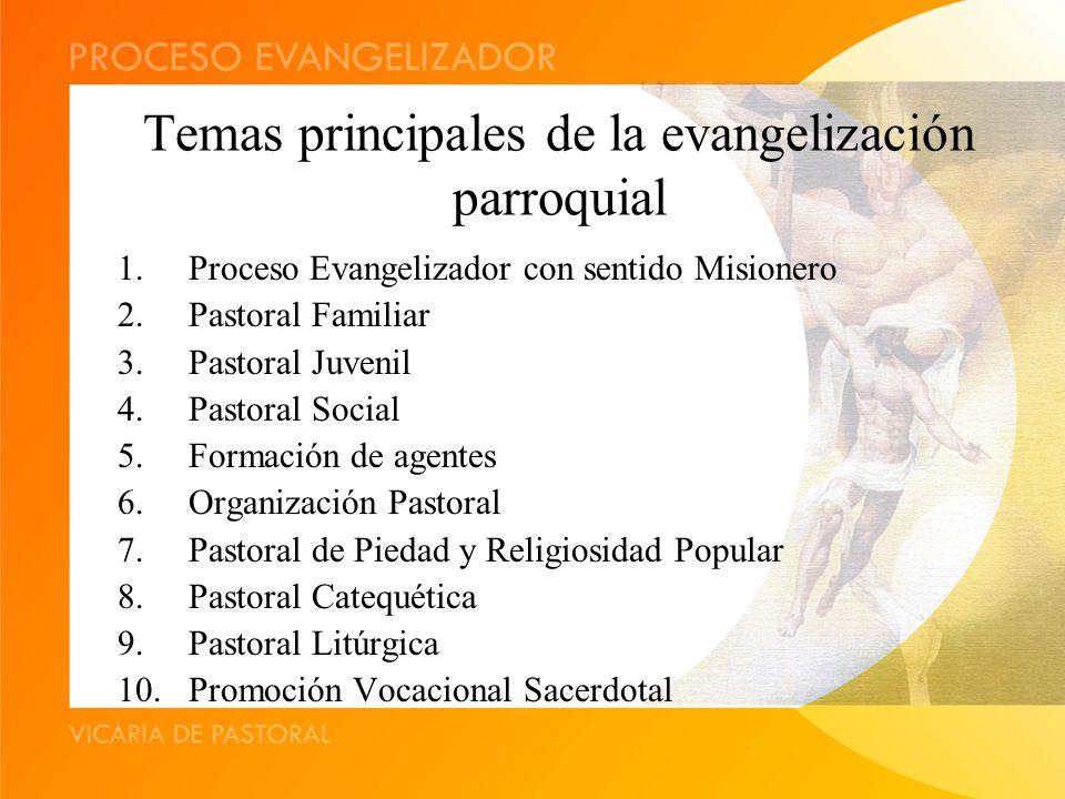 Estructura I.Introducción Eclesiológica II.Características de la Parroquia Urbana III.