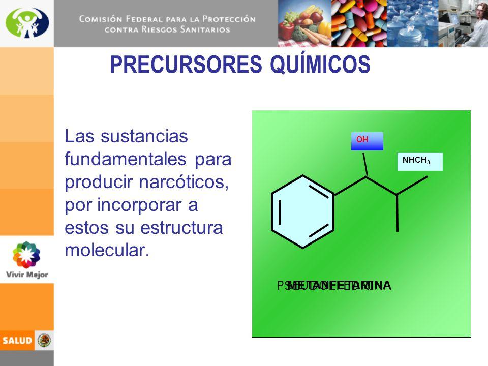 PRECURSORES QUÍMICOS Las sustancias fundamentales para producir narcóticos, por incorporar a estos su estructura molecular. NHCH 3 OH PSEUDOEFEDRINA M